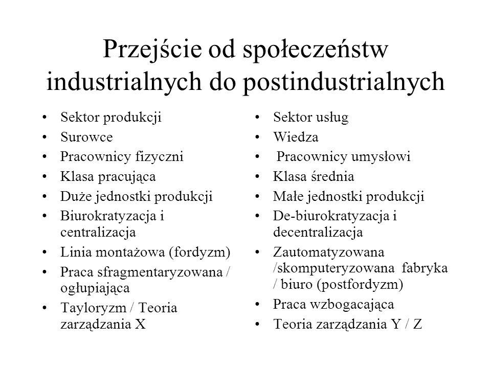 Przejście od społeczeństw industrialnych do postindustrialnych