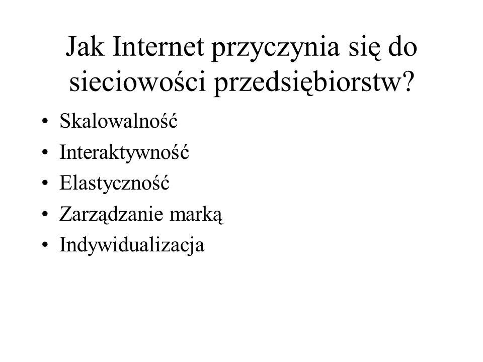 Jak Internet przyczynia się do sieciowości przedsiębiorstw