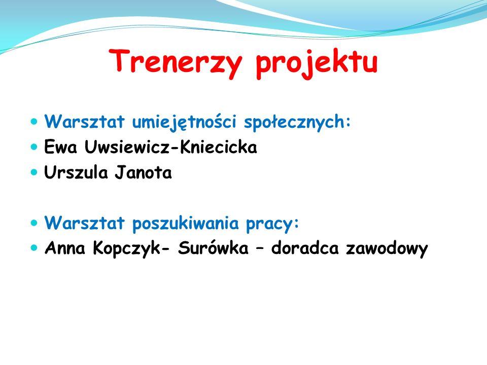 Trenerzy projektu Warsztat umiejętności społecznych: