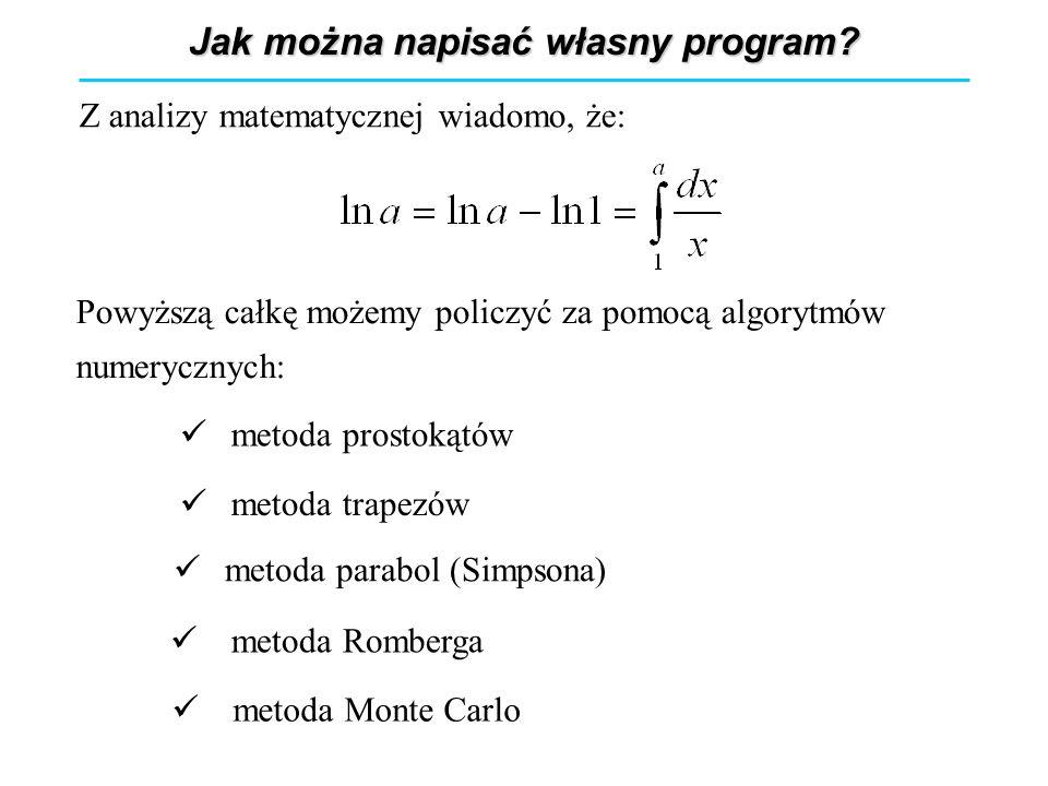 Jak można napisać własny program