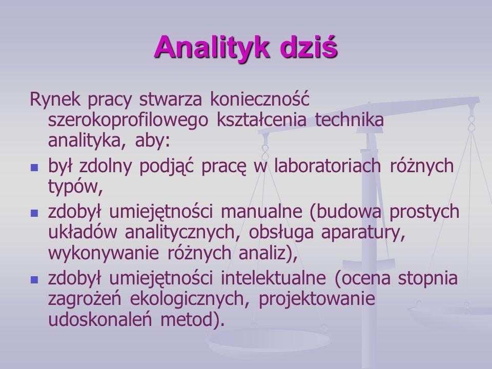 Analityk dziśRynek pracy stwarza konieczność szerokoprofilowego kształcenia technika analityka, aby:
