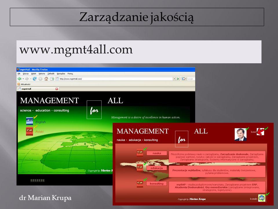 Zarządzanie jakością www.mgmt4all.com dr Marian Krupa