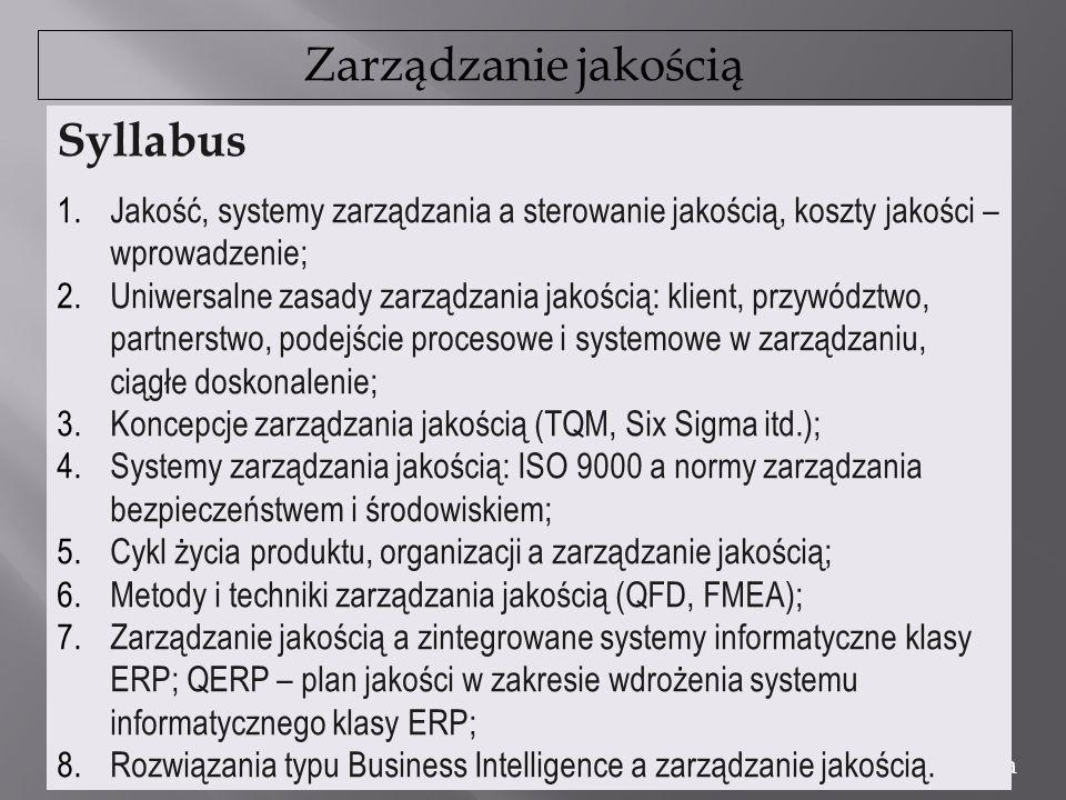Zarządzanie jakością Syllabus