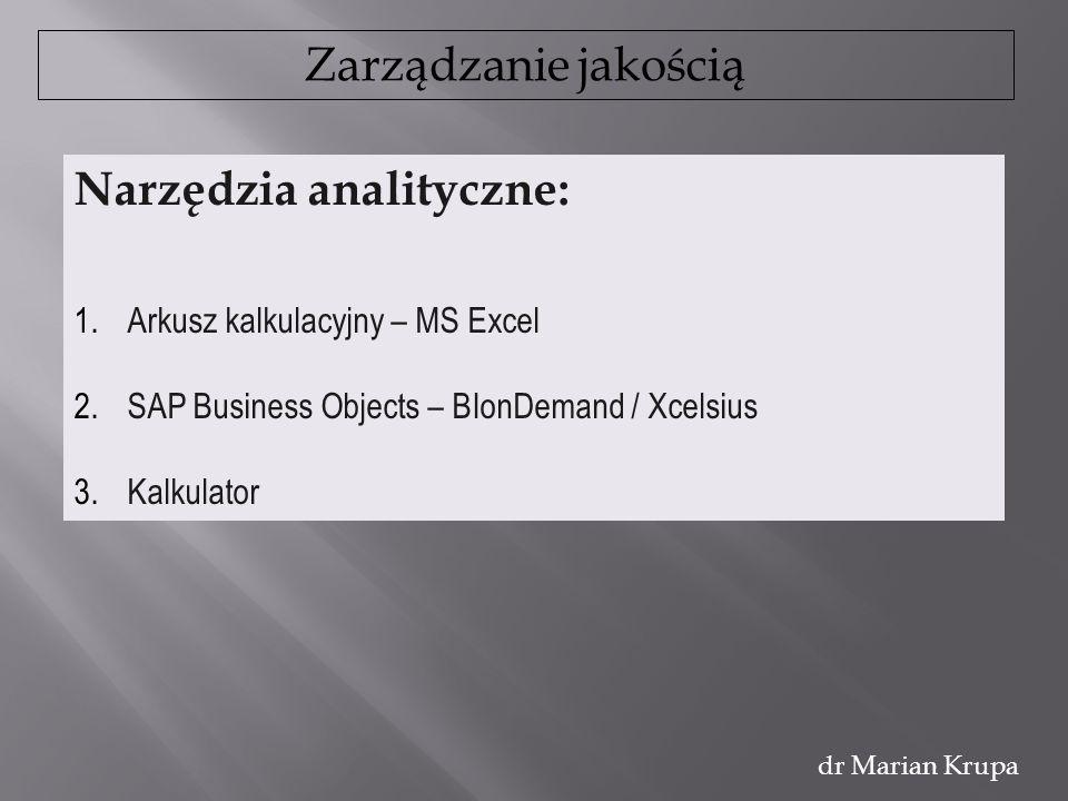 Narzędzia analityczne: