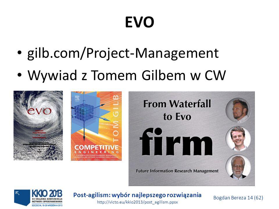EVO gilb.com/Project-Management Wywiad z Tomem Gilbem w CW