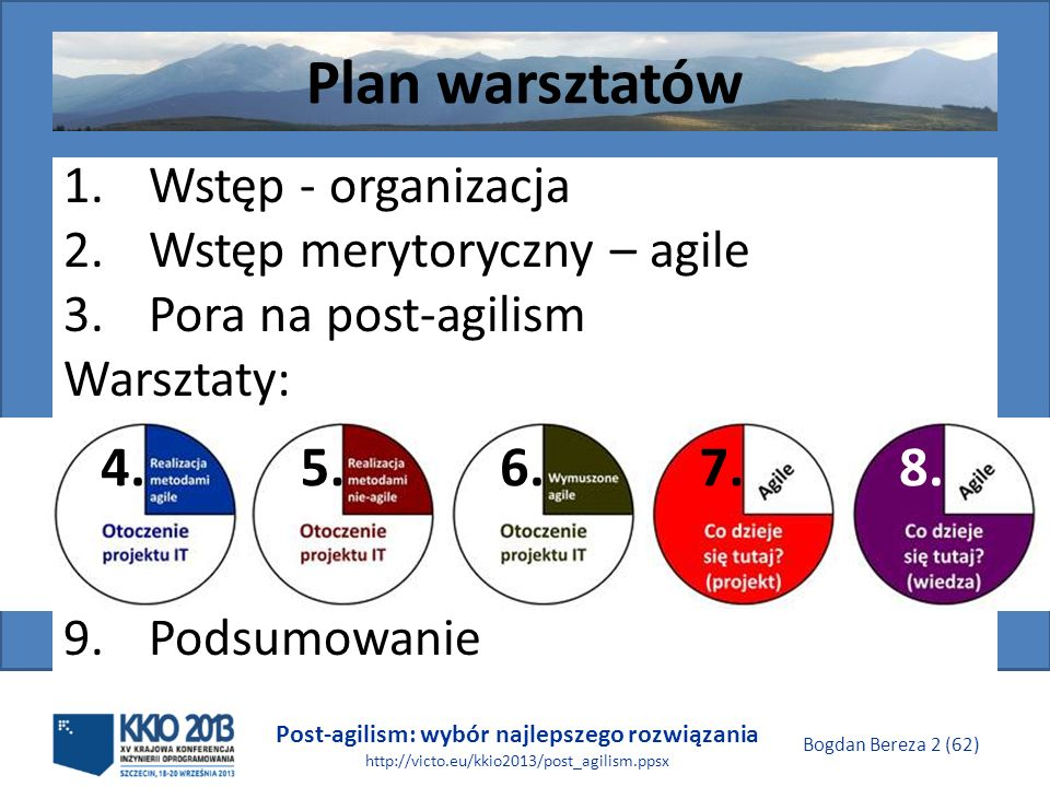 Plan warsztatów 4. 5. 6. 7. 8. Wstęp - organizacja