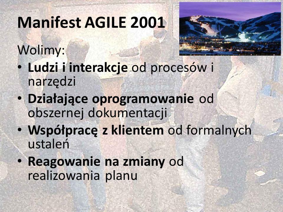 Manifest AGILE 2001 Wolimy: Ludzi i interakcje od procesów i narzędzi