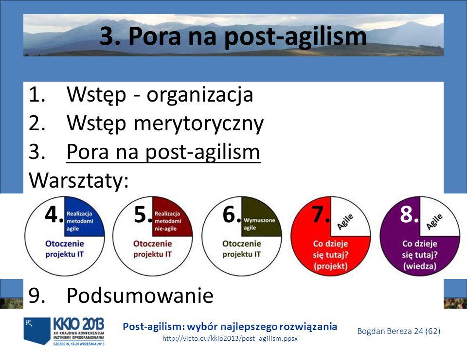3. Pora na post-agilism 4. 5. 6. 7. 8. Wstęp - organizacja