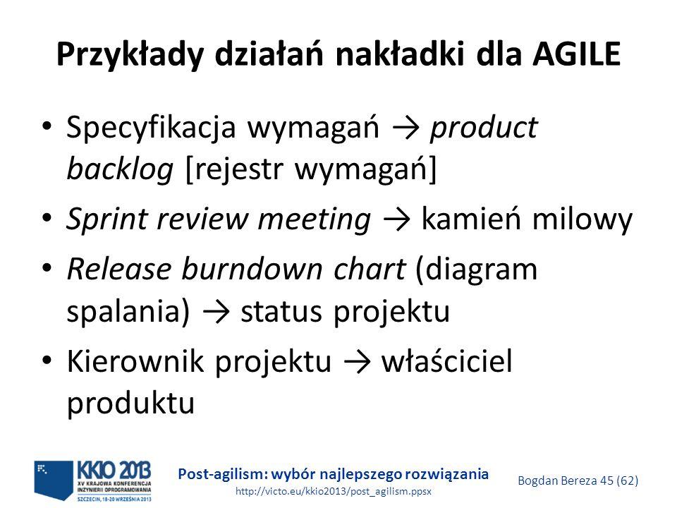 Przykłady działań nakładki dla AGILE