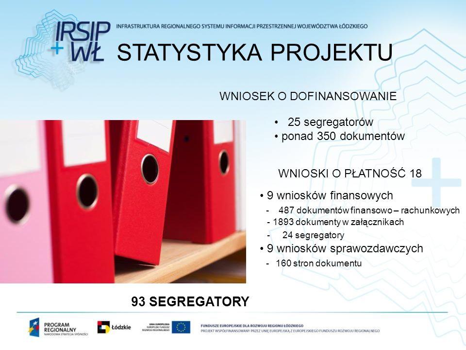 STATYSTYKA PROJEKTU 93 SEGREGATORY WNIOSEK O DOFINANSOWANIE