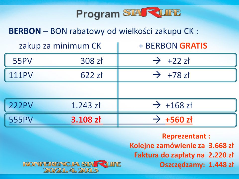 Program BERBON – BON rabatowy od wielkości zakupu CK : Reprezentant :