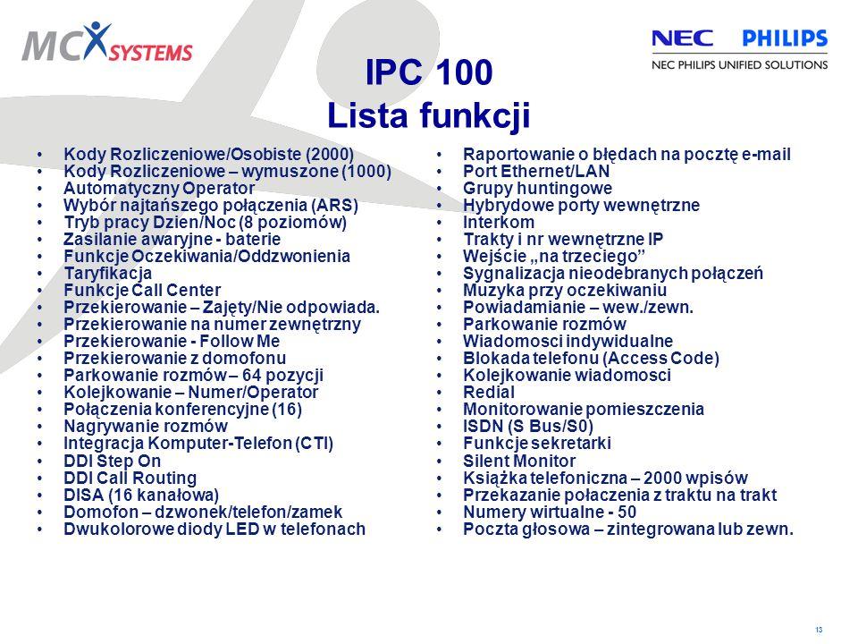 IPC 100 Lista funkcji Kody Rozliczeniowe/Osobiste (2000)