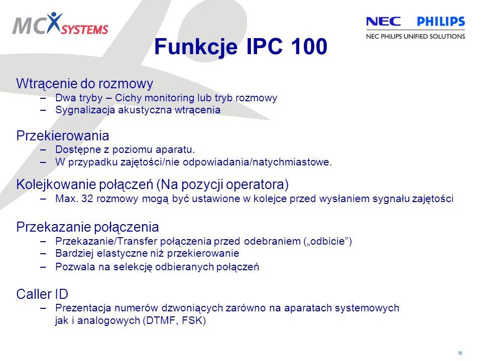 Funkcje IPC 100 Wtrącenie do rozmowy Przekierowania