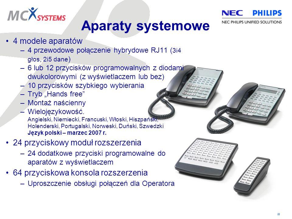 Aparaty systemowe 4 modele aparatów 24 przyciskowy moduł rozszerzenia
