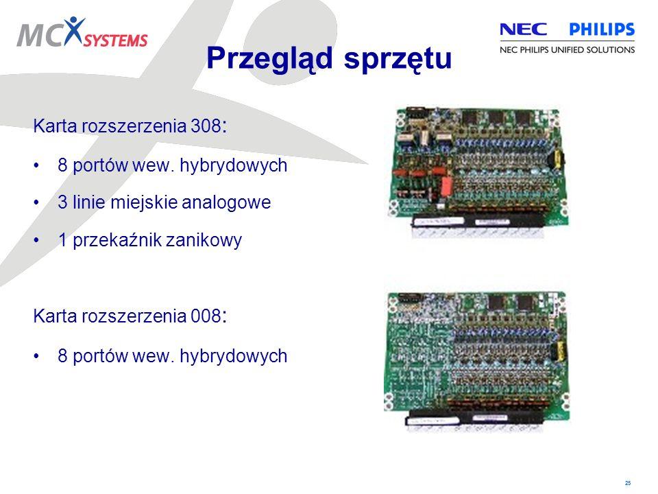 Przegląd sprzętu Karta rozszerzenia 308: 8 portów wew. hybrydowych
