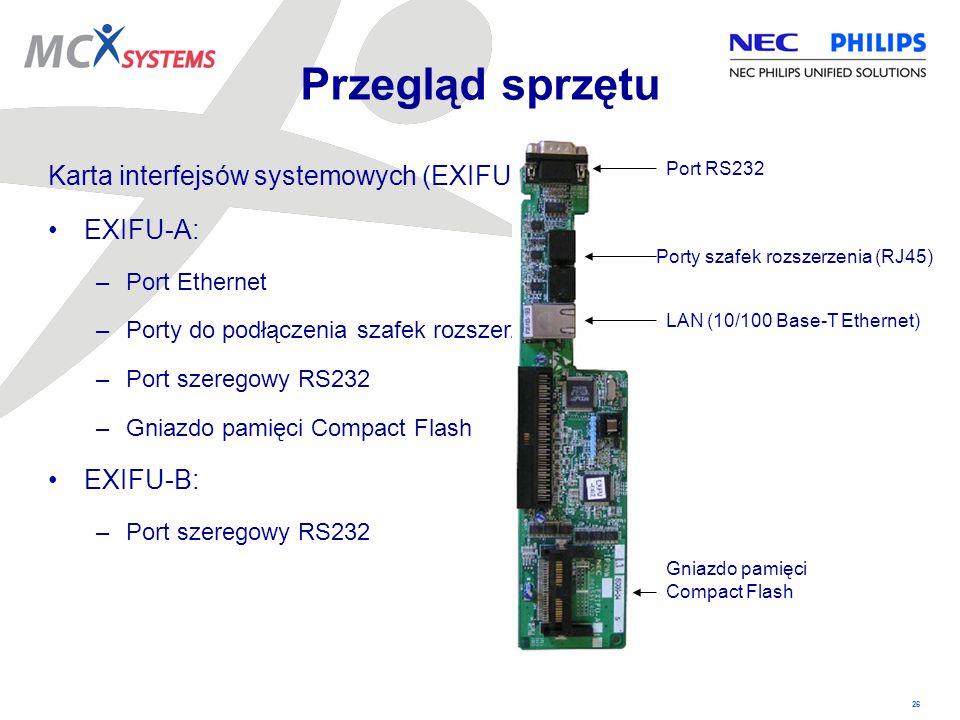Przegląd sprzętu Karta interfejsów systemowych (EXIFU): EXIFU-A: