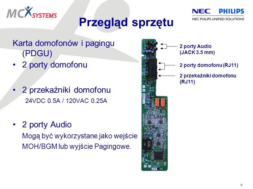 Przegląd sprzętu Karta domofonów i pagingu (PDGU) 2 porty domofonu
