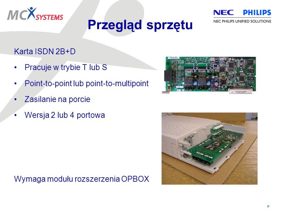 Przegląd sprzętu Karta ISDN 2B+D Pracuje w trybie T lub S