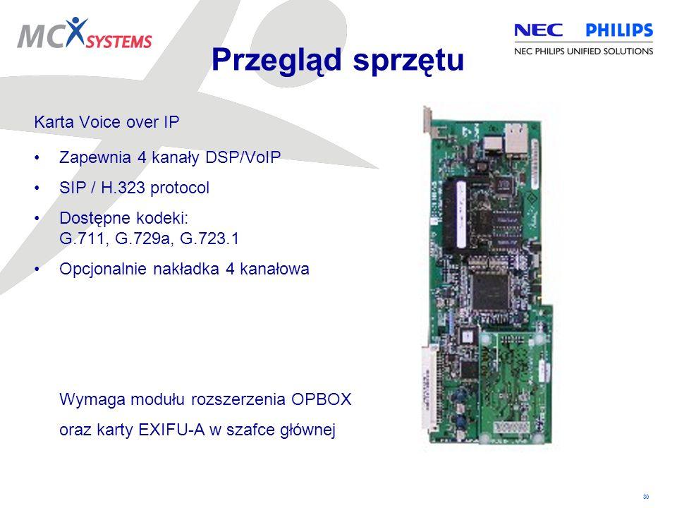 Przegląd sprzętu Karta Voice over IP Zapewnia 4 kanały DSP/VoIP