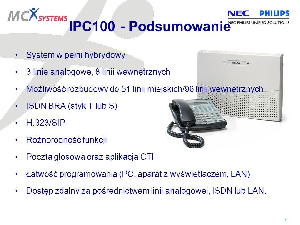 IPC100 - Podsumowanie System w pełni hybrydowy