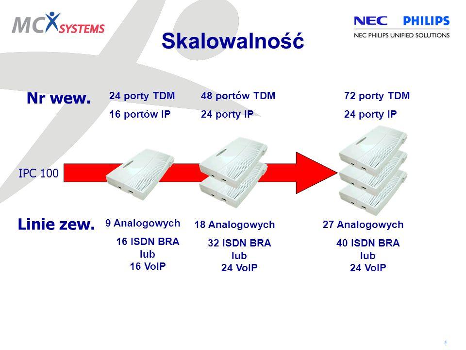 Skalowalność Nr wew. Linie zew. IPC 100 24 porty TDM 16 portów IP