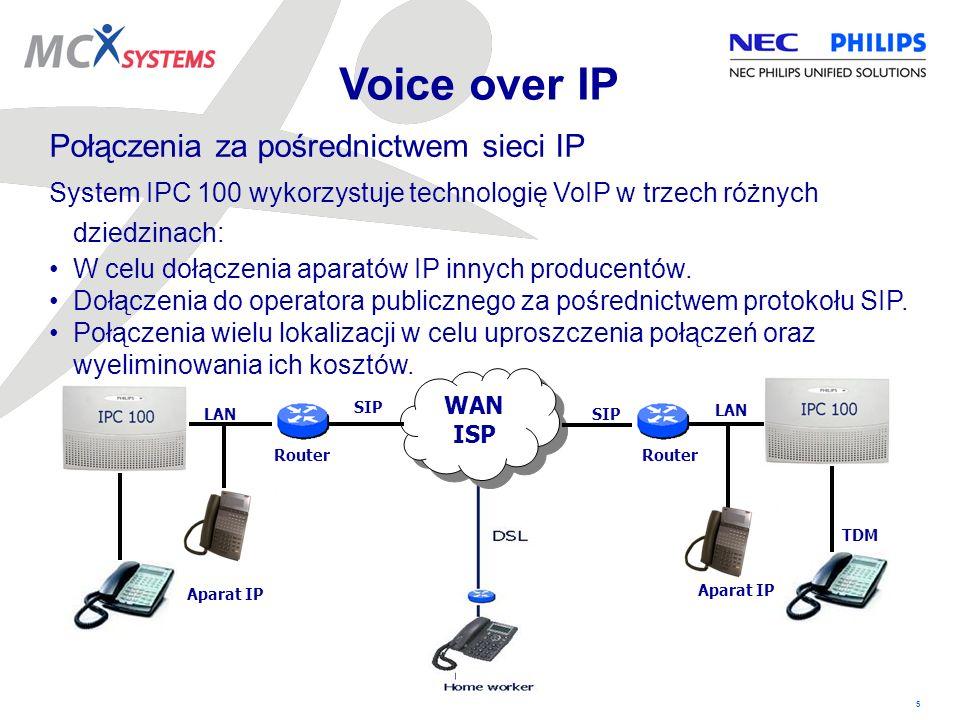 Voice over IP Połączenia za pośrednictwem sieci IP