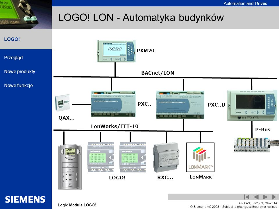 LOGO! LON - Automatyka budynków
