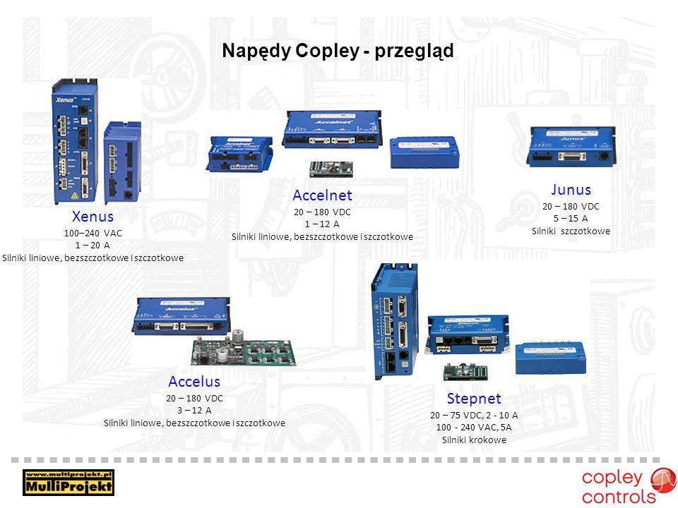 Napędy Copley - przegląd
