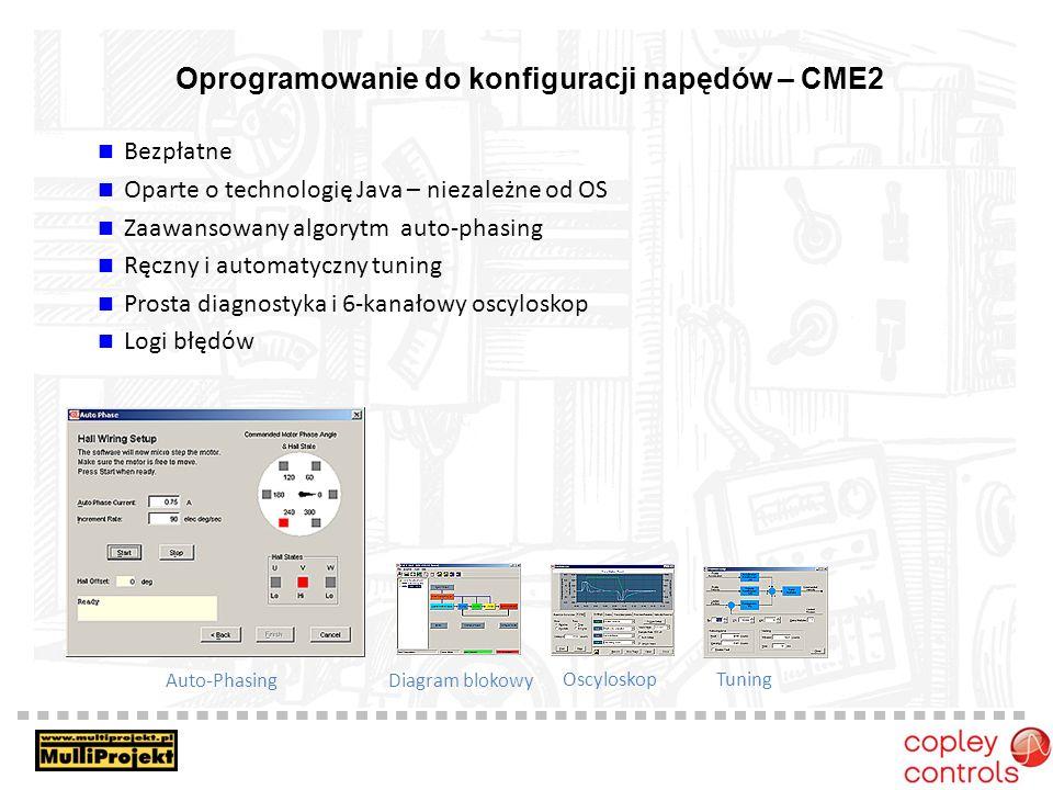 Oprogramowanie do konfiguracji napędów – CME2