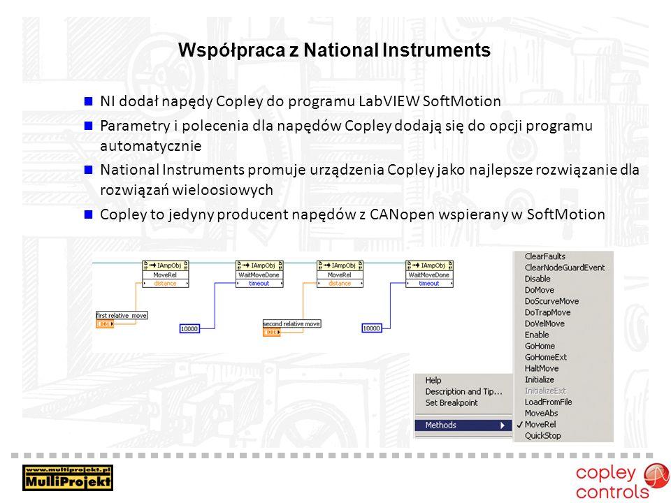 Współpraca z National Instruments