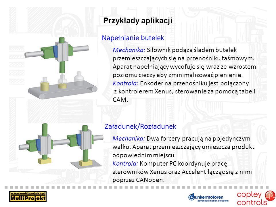 Załadunek/Rozładunek
