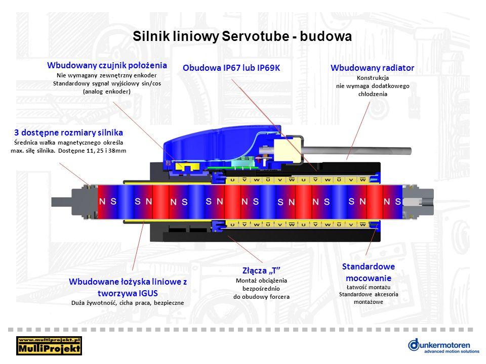 Silnik liniowy Servotube - budowa