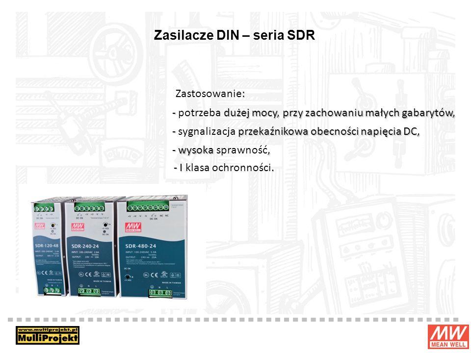 Zasilacze DIN – seria SDR