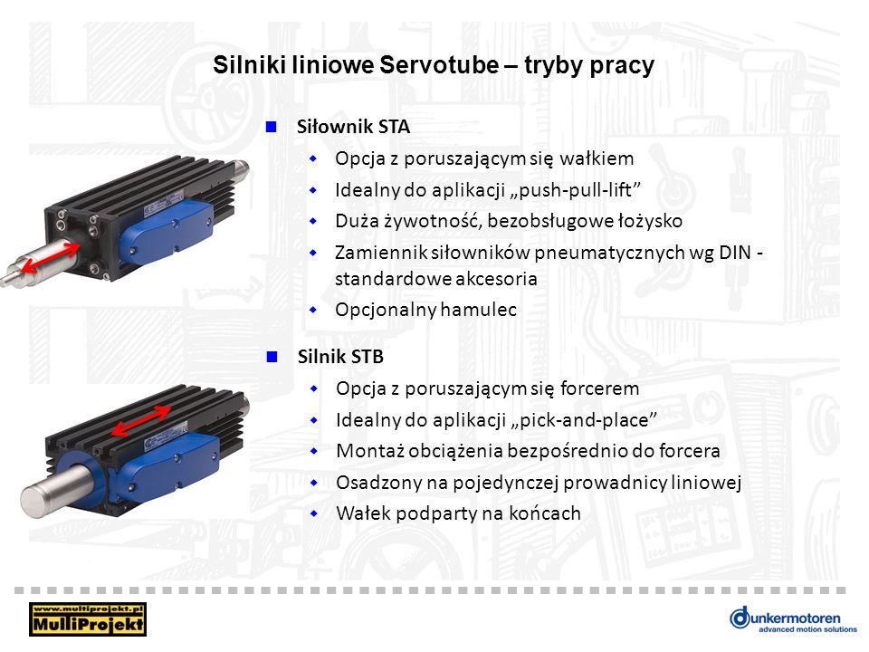 Silniki liniowe Servotube – tryby pracy