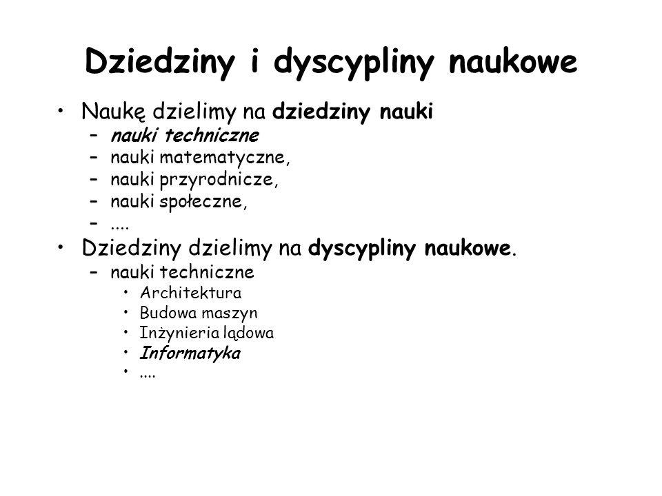 Dziedziny i dyscypliny naukowe