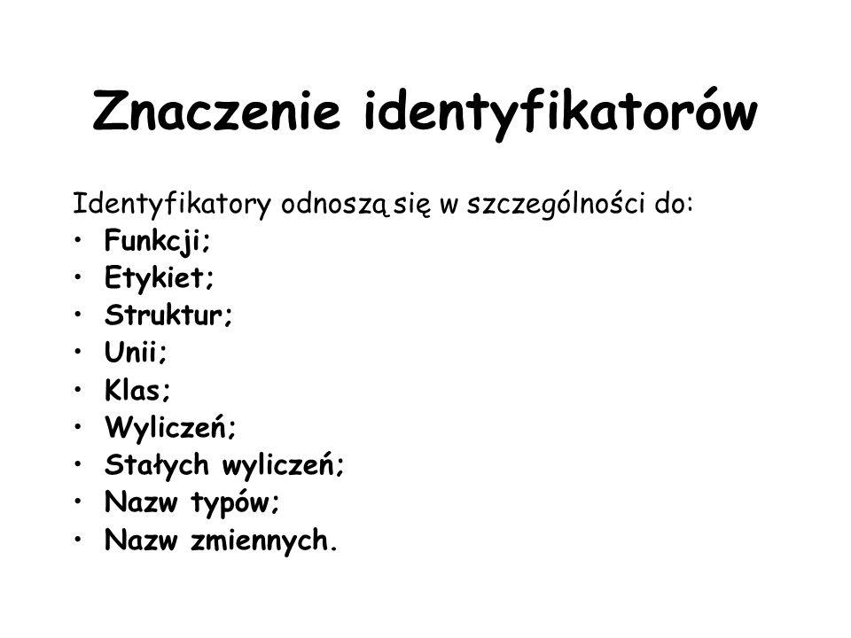 Znaczenie identyfikatorów