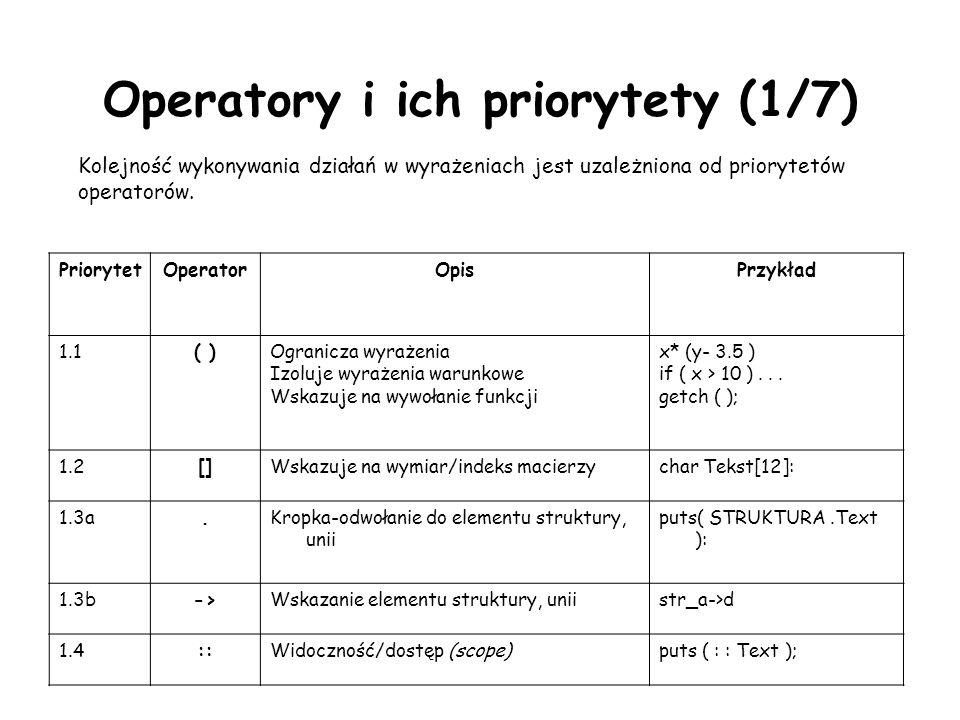 Operatory i ich priorytety (1/7)