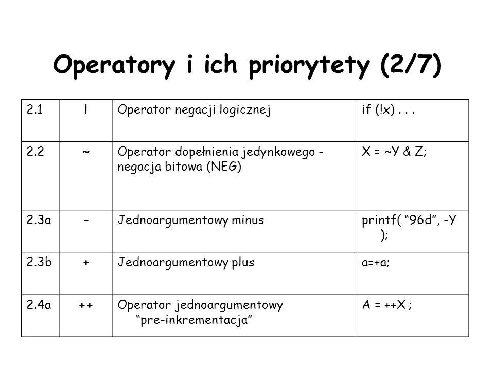 Operatory i ich priorytety (2/7)