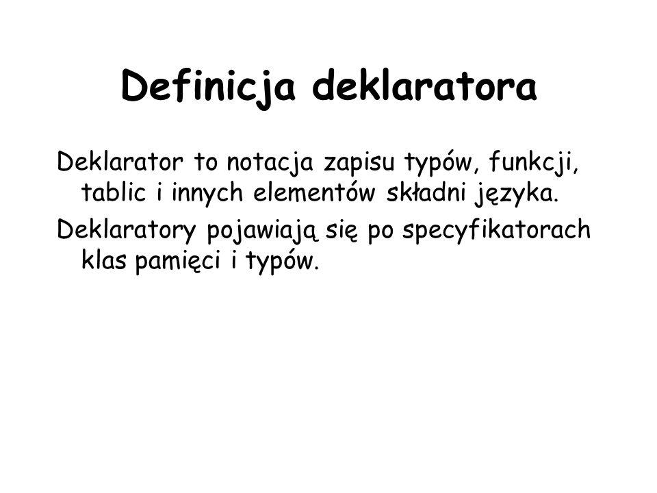 Definicja deklaratora