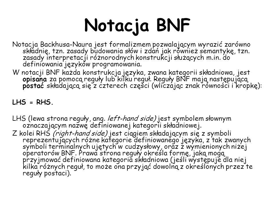 Notacja BNF