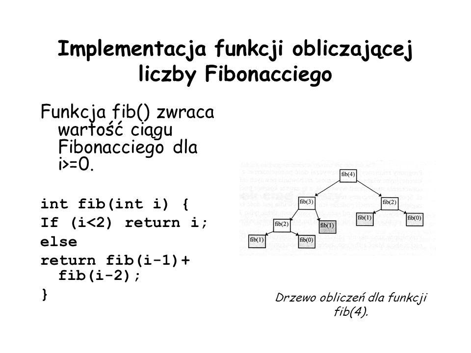Implementacja funkcji obliczającej liczby Fibonacciego