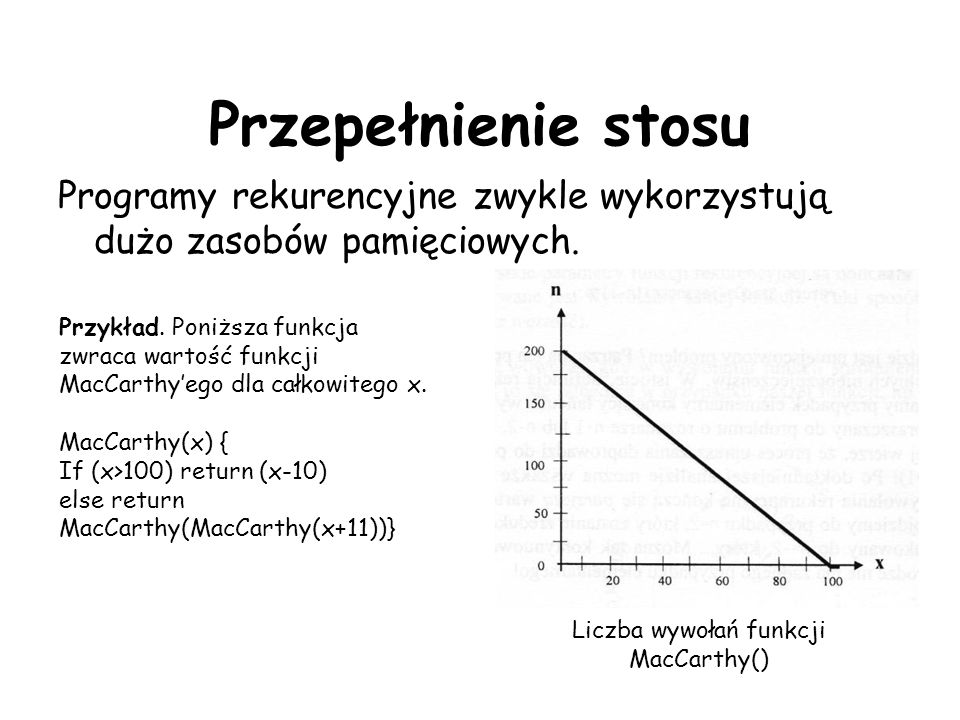 Liczba wywołań funkcji MacCarthy()