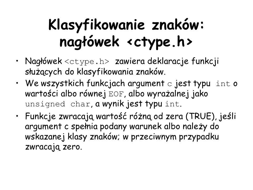 Klasyfikowanie znaków: nagłówek <ctype.h>