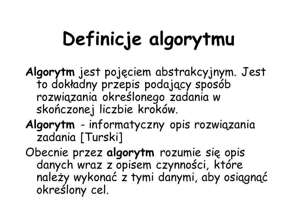 Definicje algorytmu