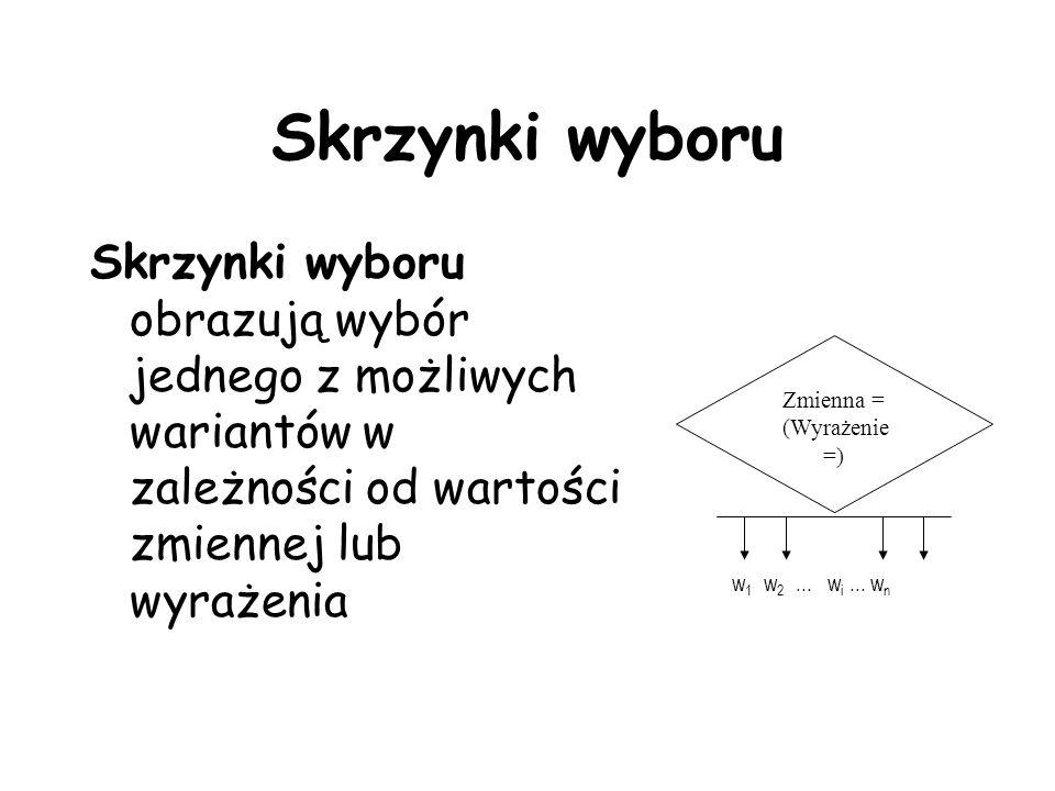 Skrzynki wyboru Skrzynki wyboru obrazują wybór jednego z możliwych wariantów w zależności od wartości zmiennej lub wyrażenia.