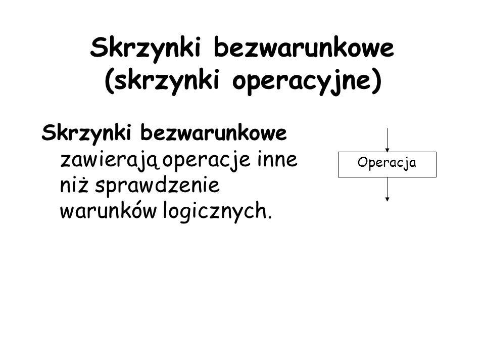 Skrzynki bezwarunkowe (skrzynki operacyjne)