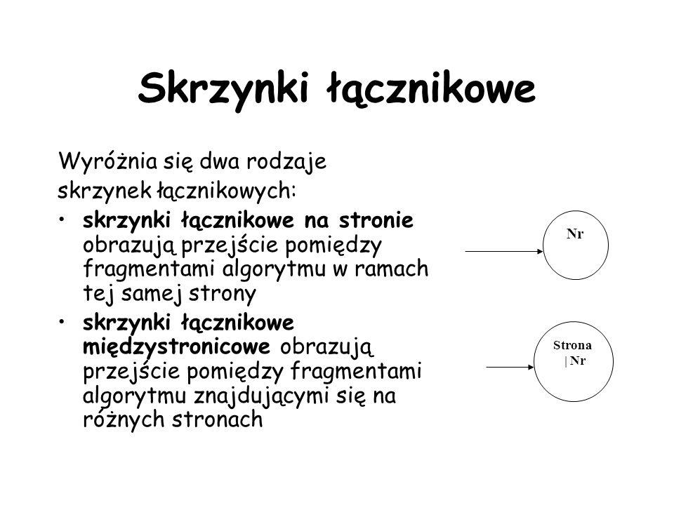 Skrzynki łącznikowe Wyróżnia się dwa rodzaje skrzynek łącznikowych: