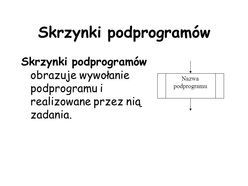 Skrzynki podprogramów