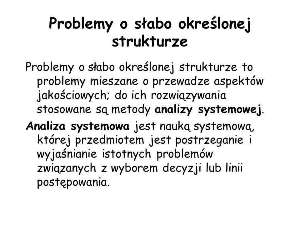 Problemy o słabo określonej strukturze