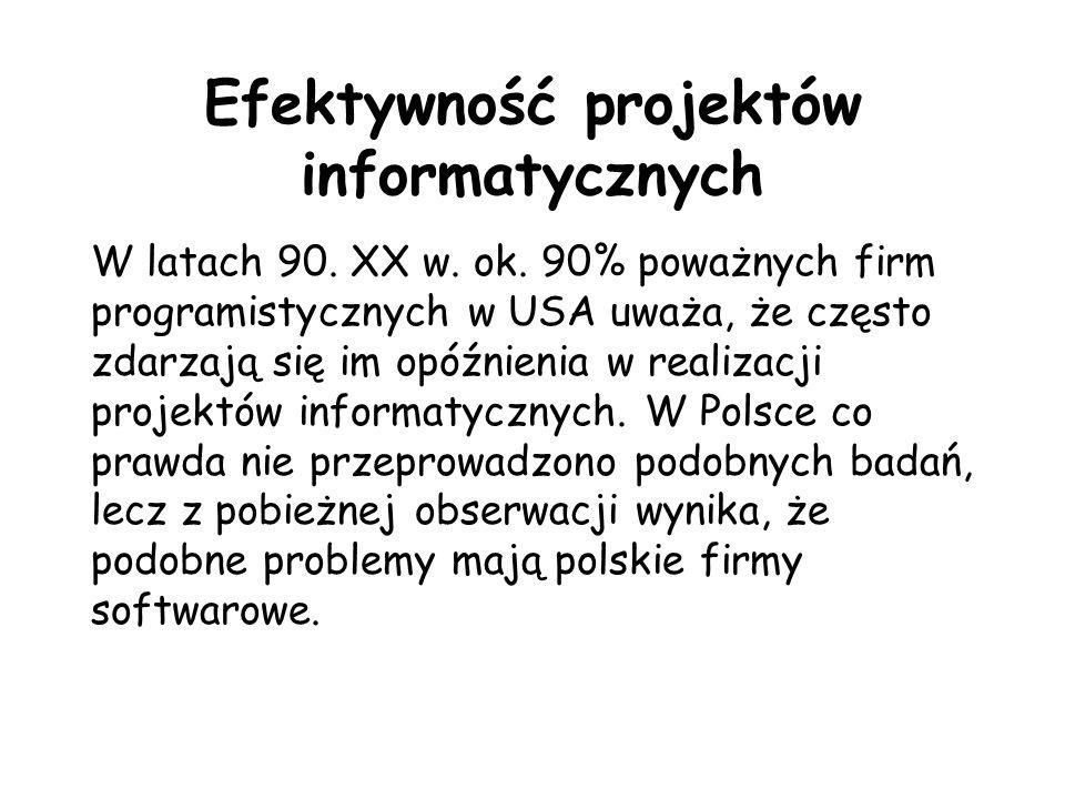 Efektywność projektów informatycznych